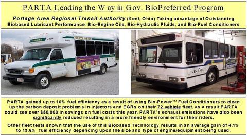环保的燃油添加剂节约车队可观的燃油费用